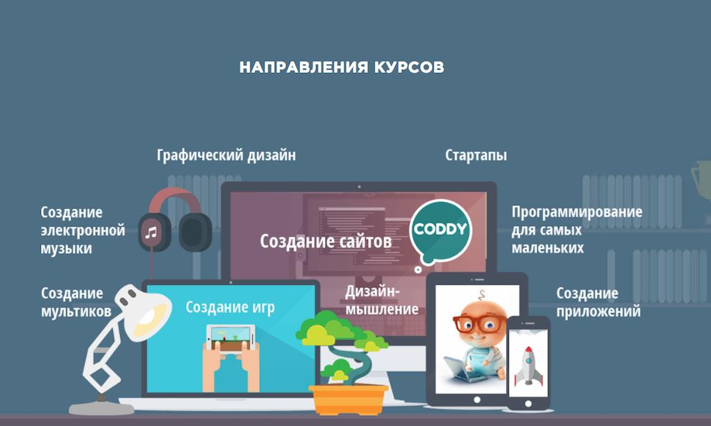 Школа программирования для детей CODDY стала партнером международного форума по практической безопасности Positive Hack Days 2019