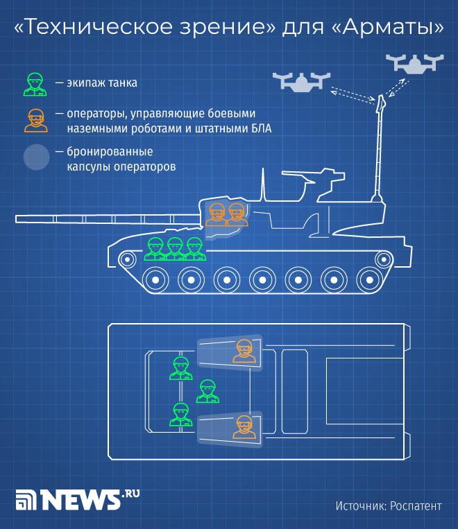 Ученые СГТУ усилят «Армату» беспилотниками и роботами