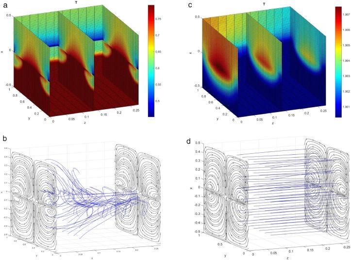 Математики АлтГУ упростили работу в области жидкостных технологий